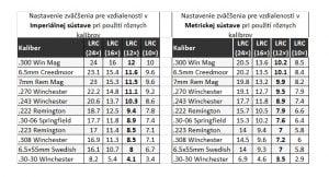 Endurance 30 WA IR 3-12x56 LRC (12x)