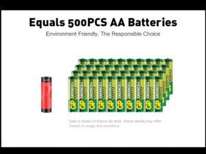 KLARUS Čelovka H1A-PL Ružová (350lm) + 14GT-80UR batéria.